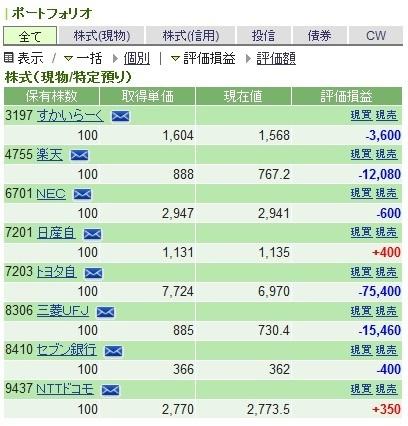 スマホ sbi 証券 ログイン SBI証券での株の買い方(PC・スマホからの購入の手順)